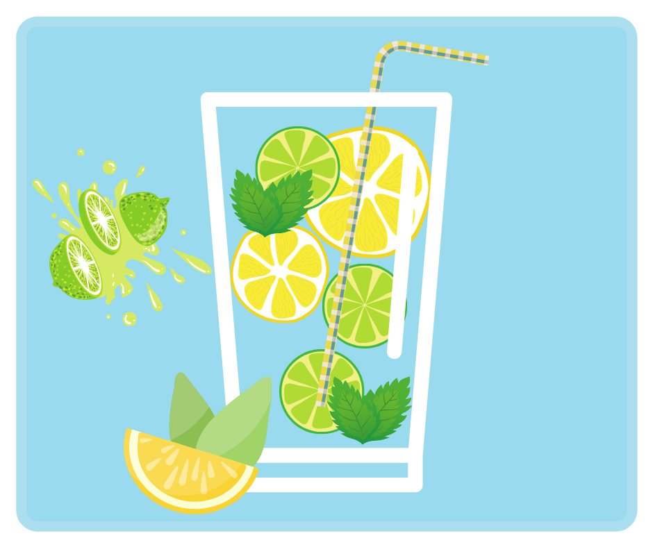 Przepis na wodę z cytryną, limonką i miętą